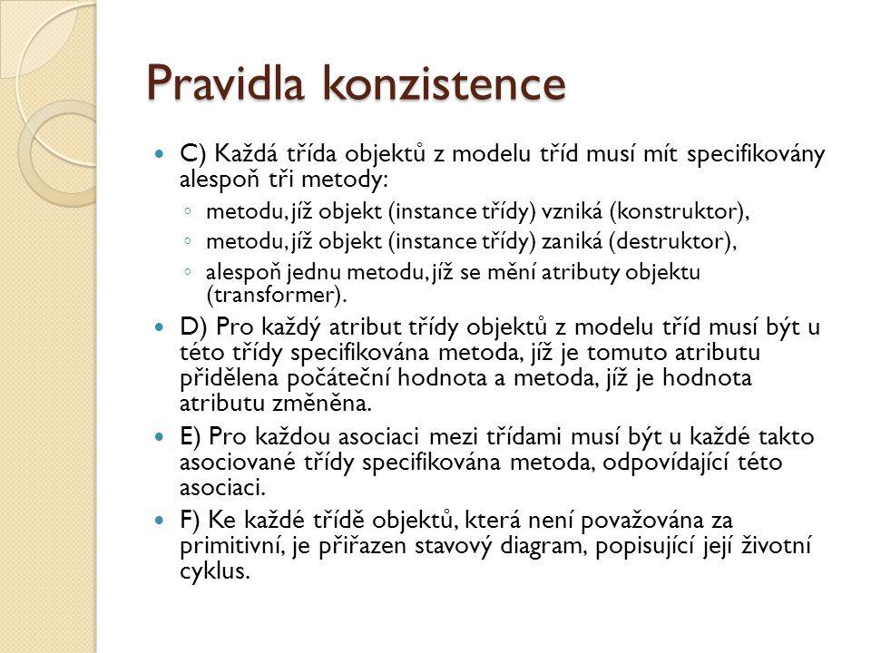 Pravidla konzistence C) Každá třída objektů z modelu tříd musí mít specifikovány alespoň tři metody: