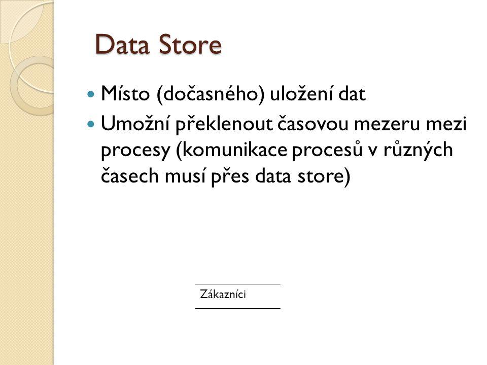 Data Store Místo (dočasného) uložení dat