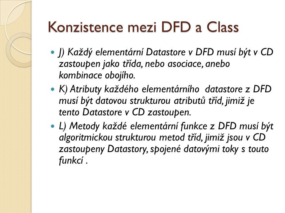 Konzistence mezi DFD a Class