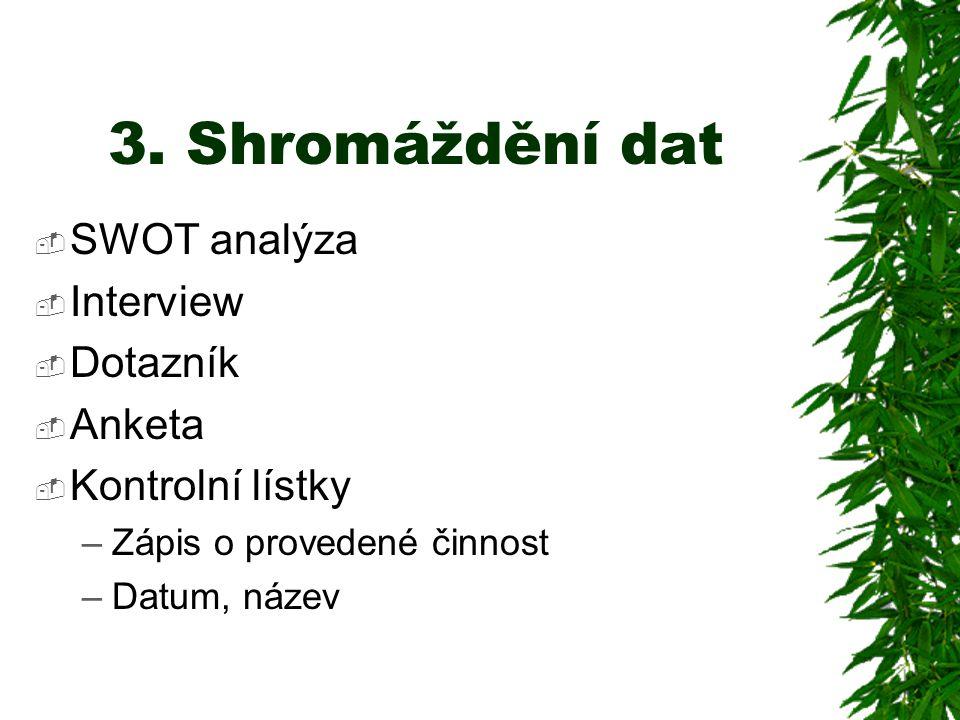 3. Shromáždění dat SWOT analýza Interview Dotazník Anketa