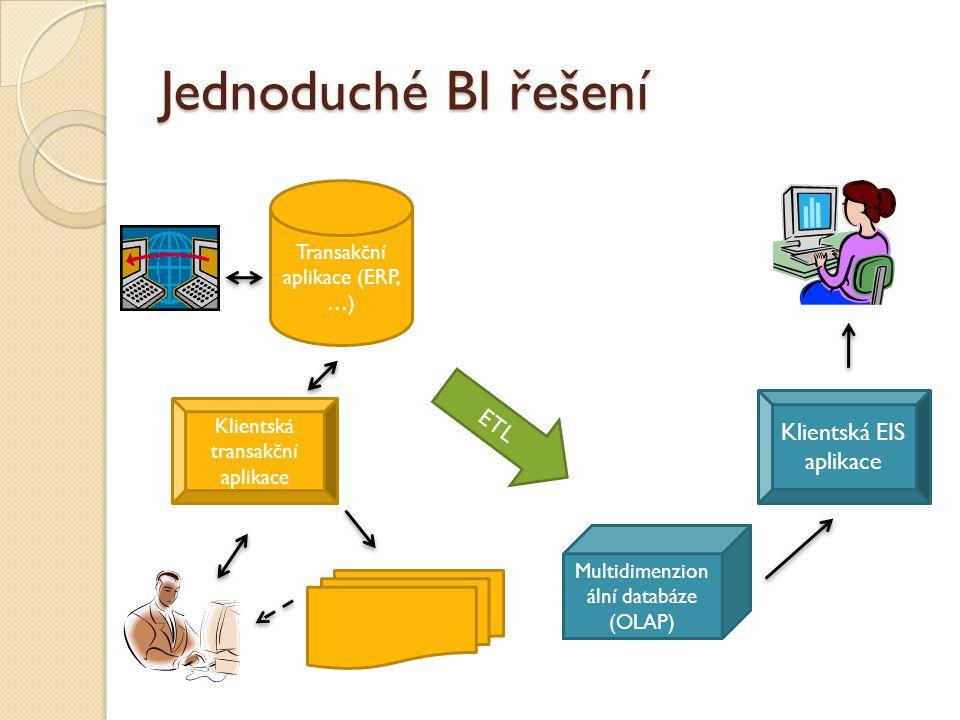 Jednoduché BI řešení ETL Klientská EIS aplikace