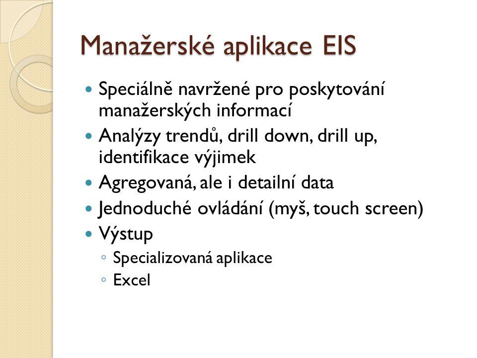 Manažerské aplikace EIS