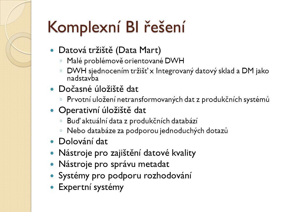 Komplexní BI řešení Datová tržiště (Data Mart) Dočasné úložiště dat