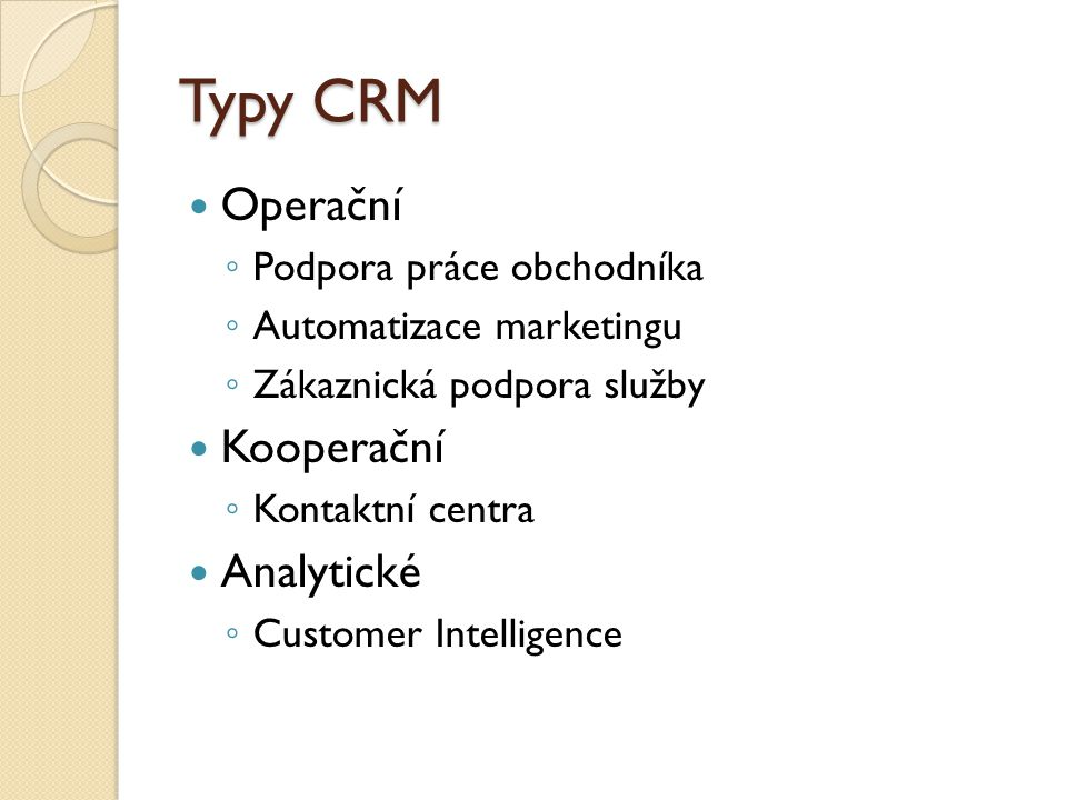 Typy CRM Operační Kooperační Analytické Podpora práce obchodníka