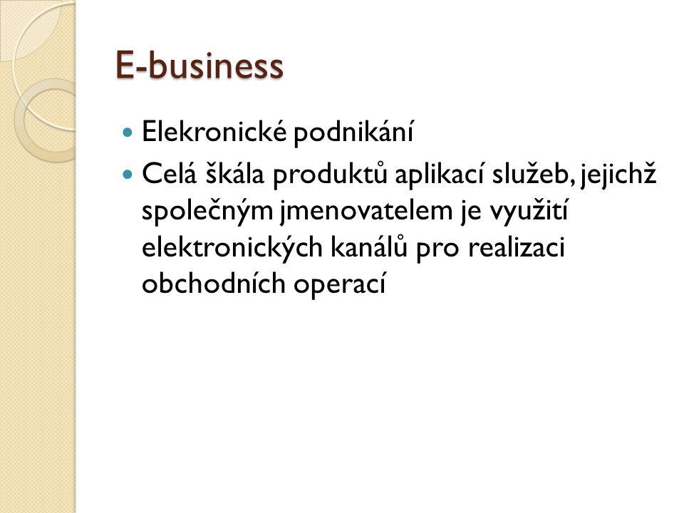 E-business Elekronické podnikání
