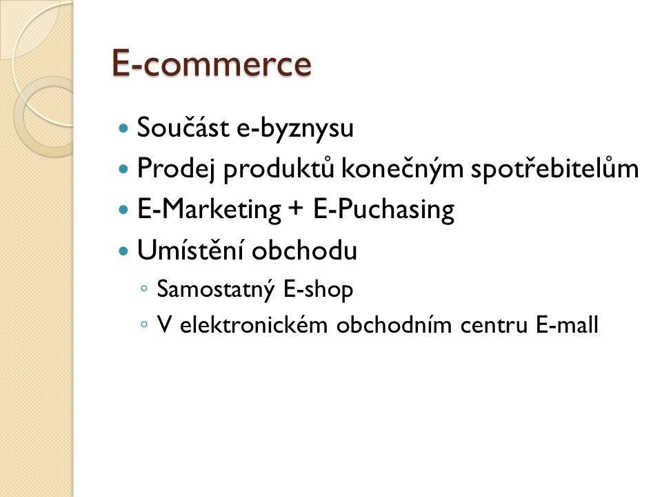 E-commerce Součást e-byznysu Prodej produktů konečným spotřebitelům