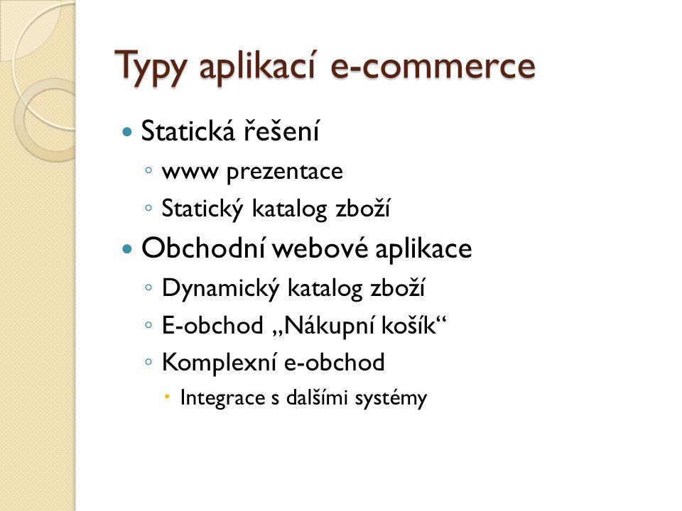 Typy aplikací e-commerce