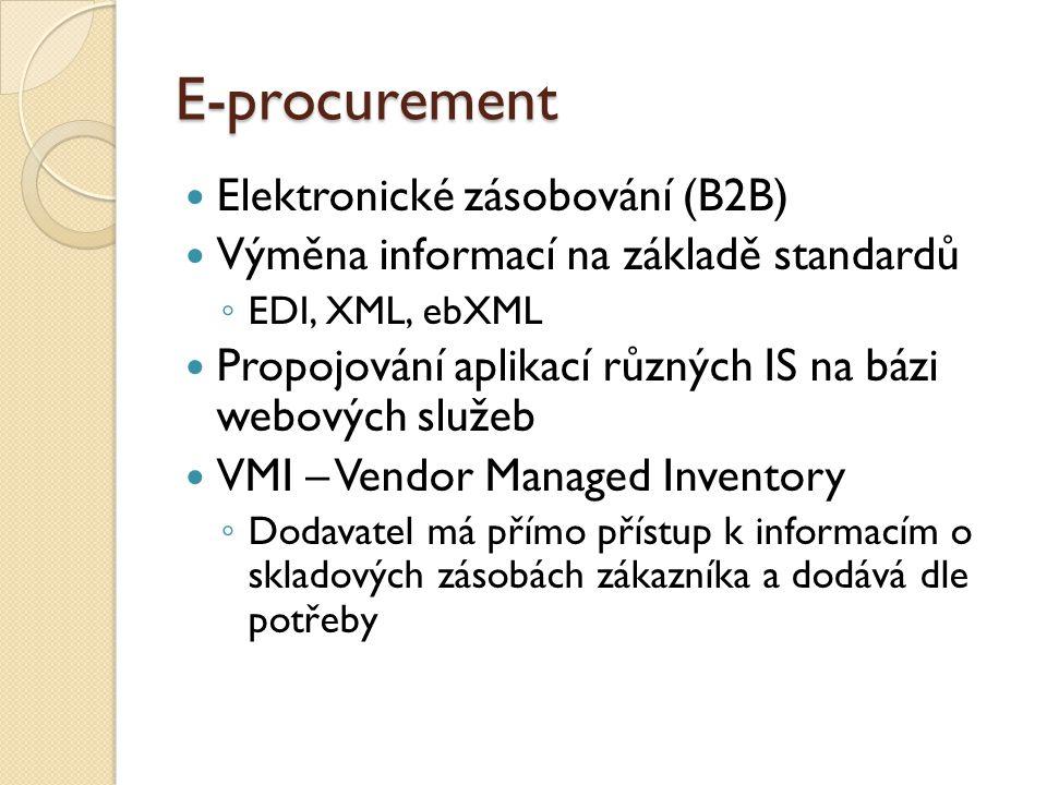 E-procurement Elektronické zásobování (B2B)
