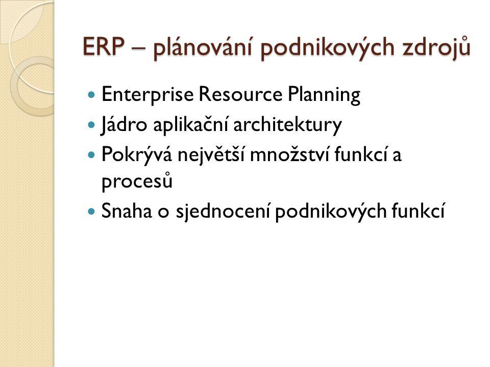ERP – plánování podnikových zdrojů