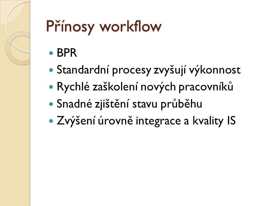 Přínosy workflow BPR Standardní procesy zvyšují výkonnost