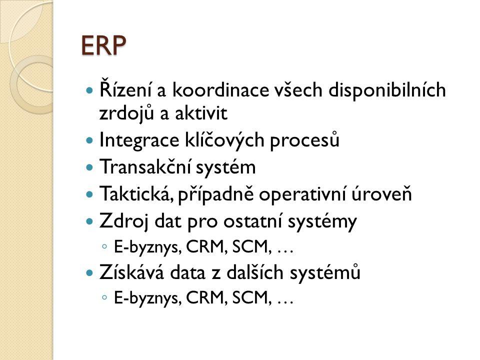 ERP Řízení a koordinace všech disponibilních zrdojů a aktivit