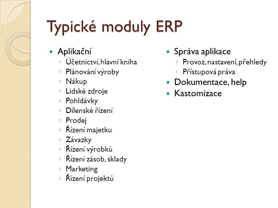 Typické moduly ERP Aplikační Správa aplikace Dokumentace, help