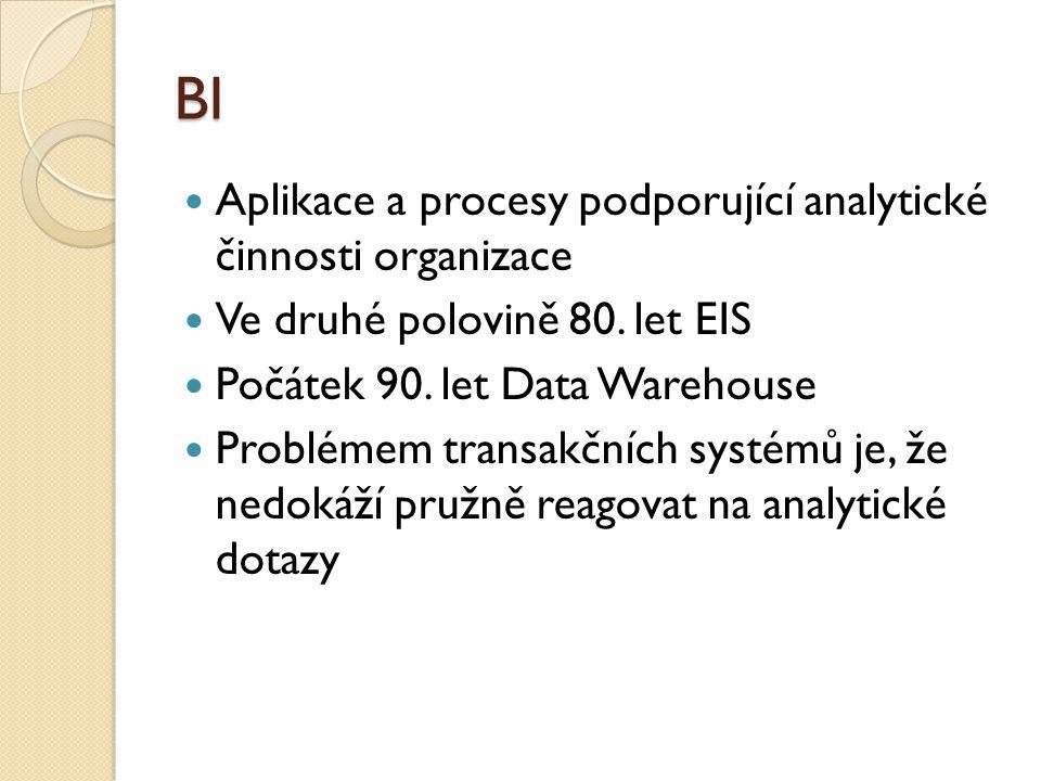 BI Aplikace a procesy podporující analytické činnosti organizace
