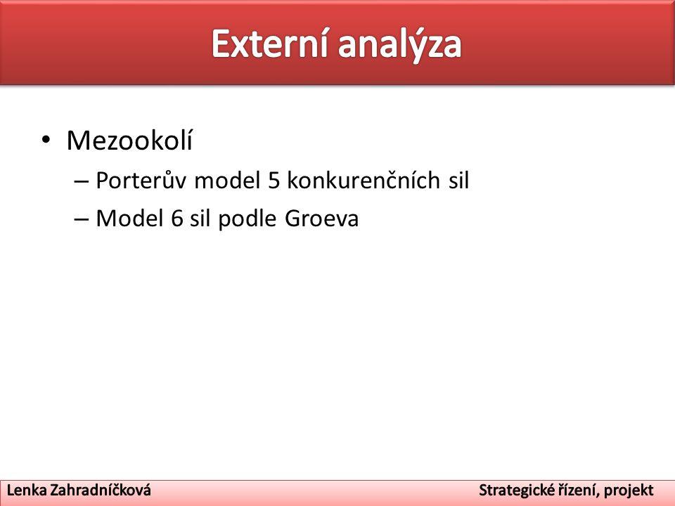 Externí analýza Mezookolí Porterův model 5 konkurenčních sil