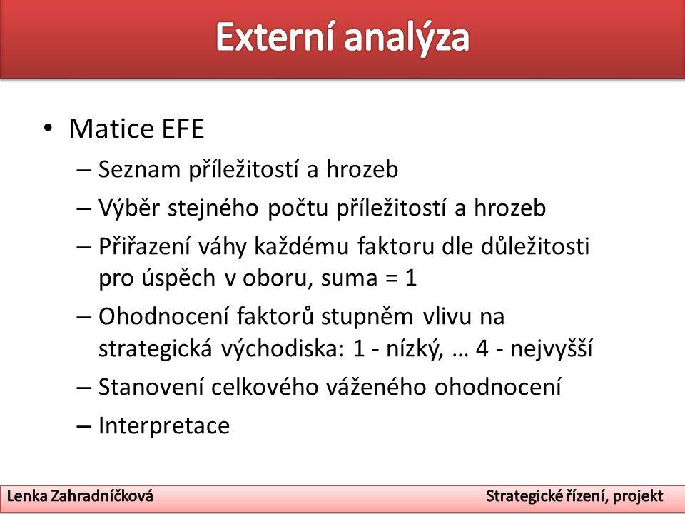 Externí analýza Matice EFE Seznam příležitostí a hrozeb