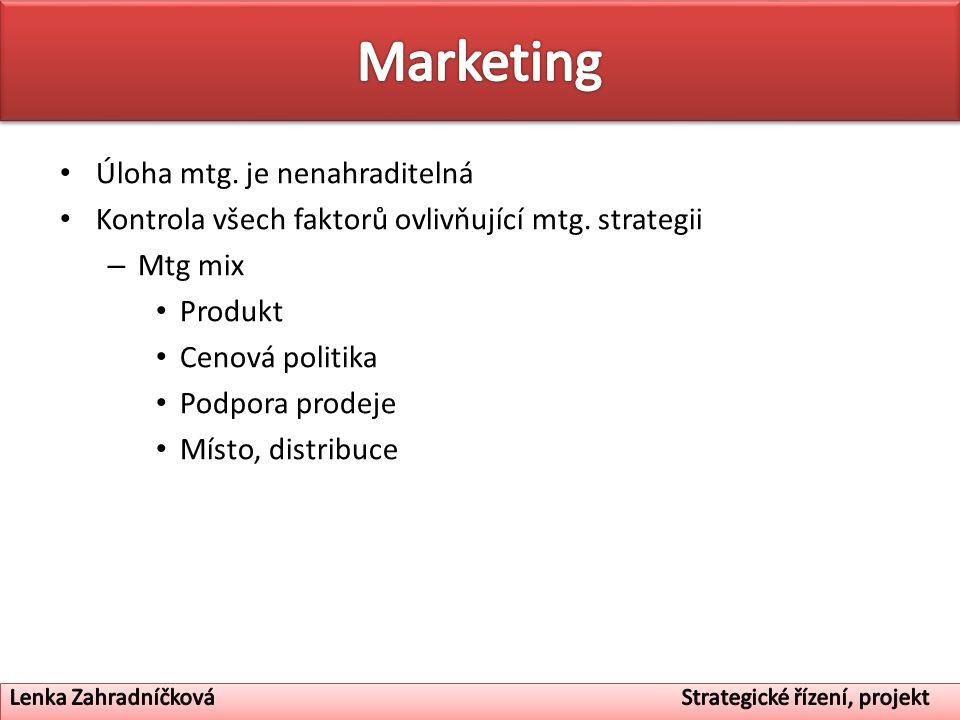 Marketing Úloha mtg. je nenahraditelná