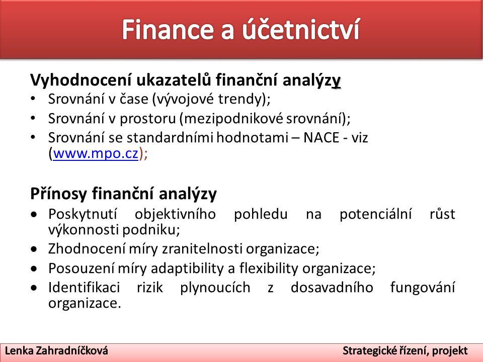 Finance a účetnictví Vyhodnocení ukazatelů finanční analýzy