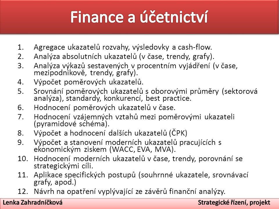 Finance a účetnictví Agregace ukazatelů rozvahy, výsledovky a cash-flow. Analýza absolutních ukazatelů (v čase, trendy, grafy).
