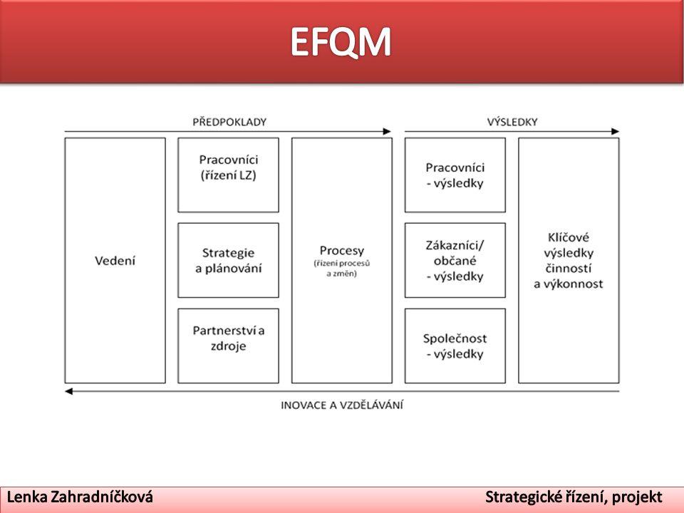 EFQM Lenka Zahradníčková Strategické řízení, projekt