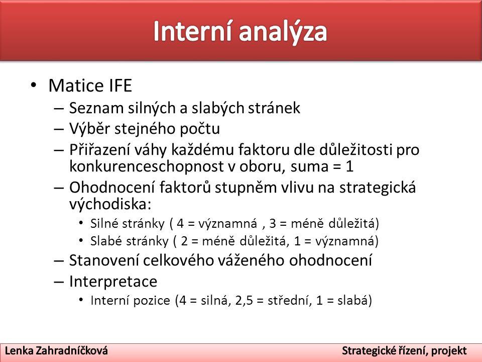 Interní analýza Matice IFE Seznam silných a slabých stránek