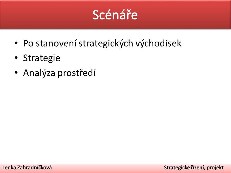 Scénáře Po stanovení strategických východisek Strategie