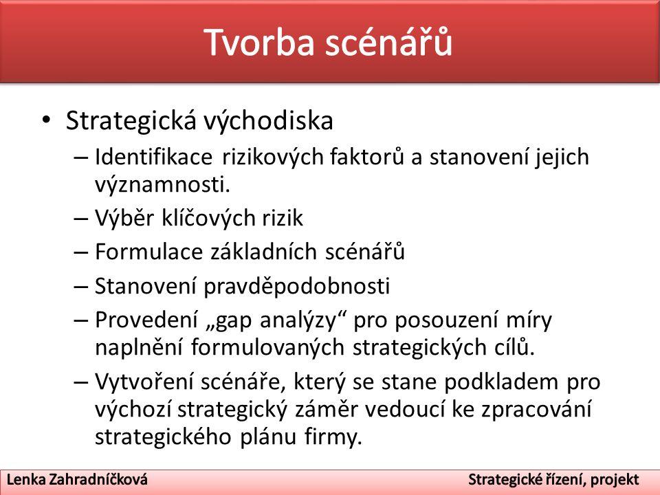 Tvorba scénářů Strategická východiska