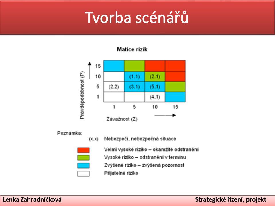 Tvorba scénářů Lenka Zahradníčková Strategické řízení, projekt