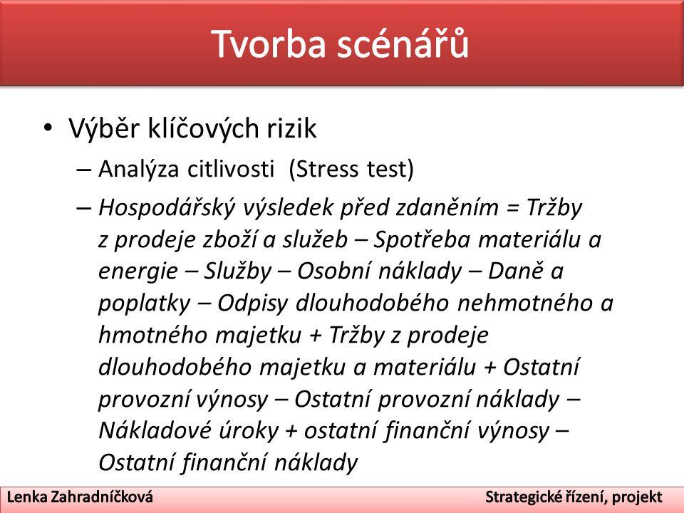 Tvorba scénářů Výběr klíčových rizik Analýza citlivosti (Stress test)