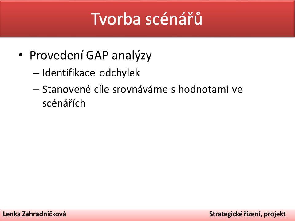 Tvorba scénářů Provedení GAP analýzy Identifikace odchylek