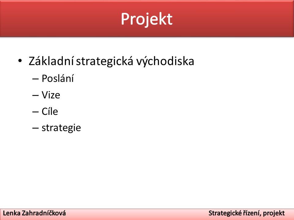 Projekt Základní strategická východiska Poslání Vize Cíle strategie