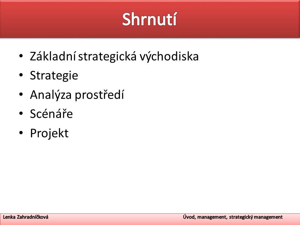Shrnutí Základní strategická východiska Strategie Analýza prostředí