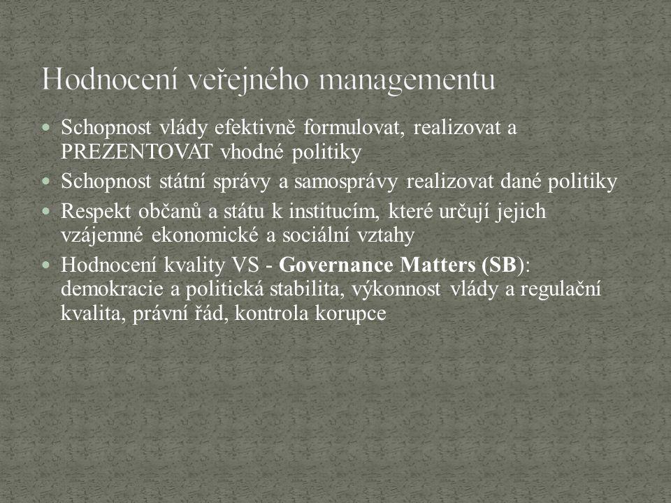 Hodnocení veřejného managementu