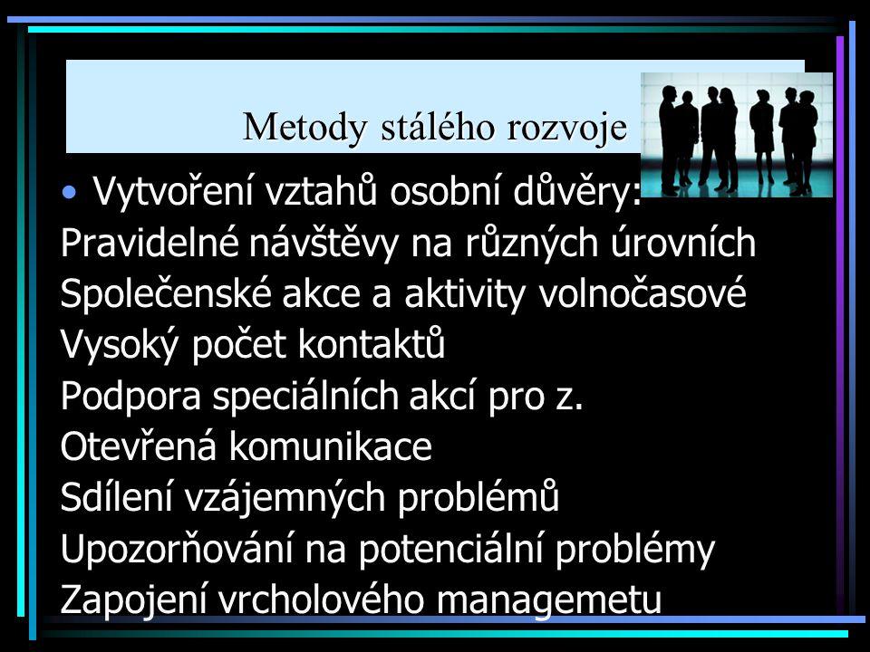 Metody stálého rozvoje