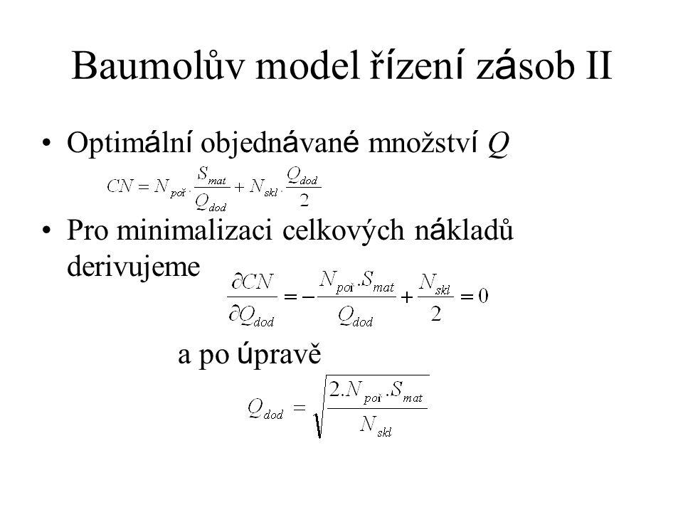 Baumolův model řízení zásob II