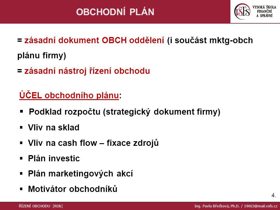 Podklad rozpočtu (strategický dokument firmy)
