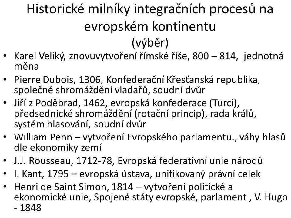 Historické milníky integračních procesů na evropském kontinentu (výběr)
