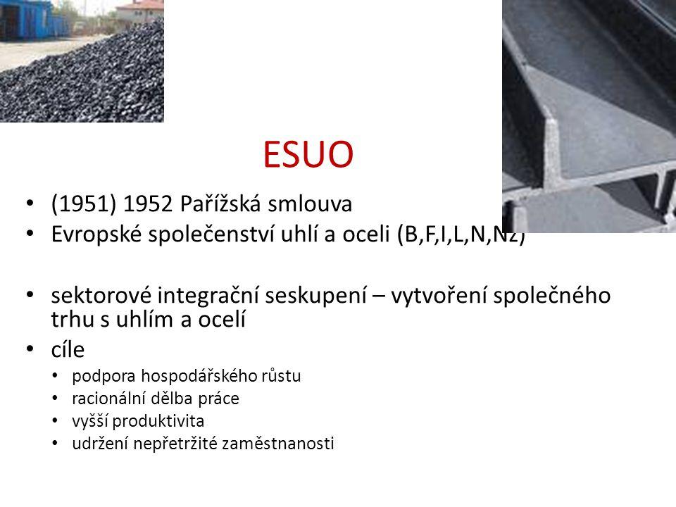 ESUO (1951) 1952 Pařížská smlouva