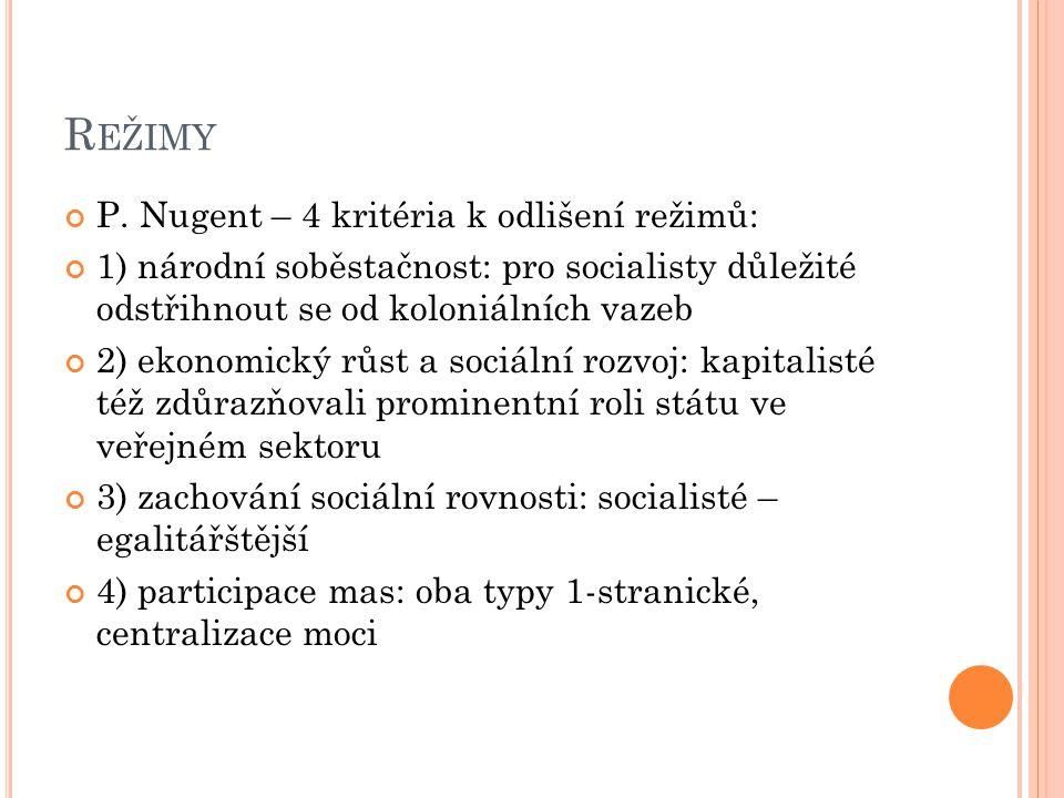 Režimy P. Nugent – 4 kritéria k odlišení režimů: