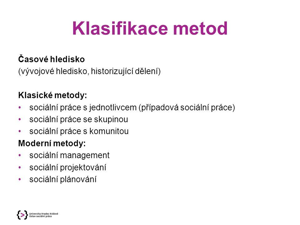 Klasifikace metod Časové hledisko