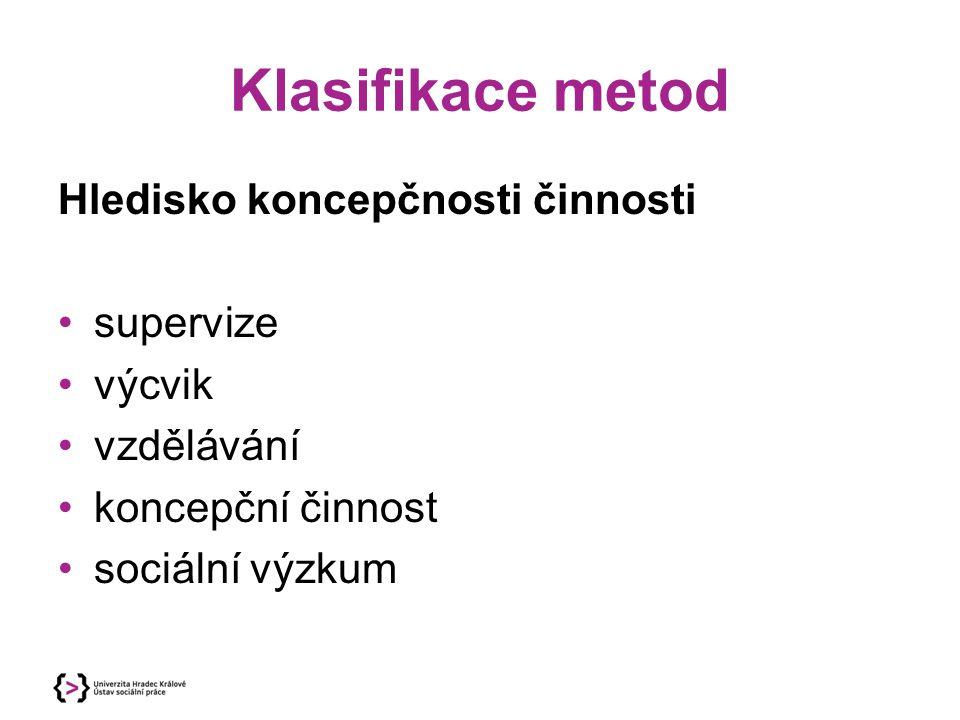 Klasifikace metod Hledisko koncepčnosti činnosti supervize výcvik