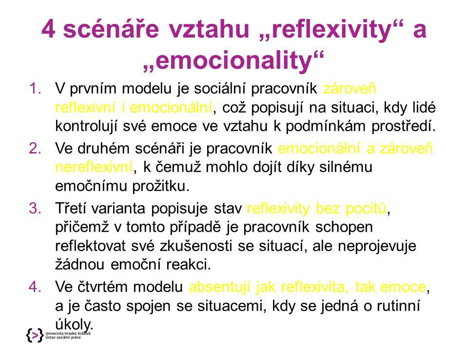 """4 scénáře vztahu """"reflexivity a """"emocionality"""