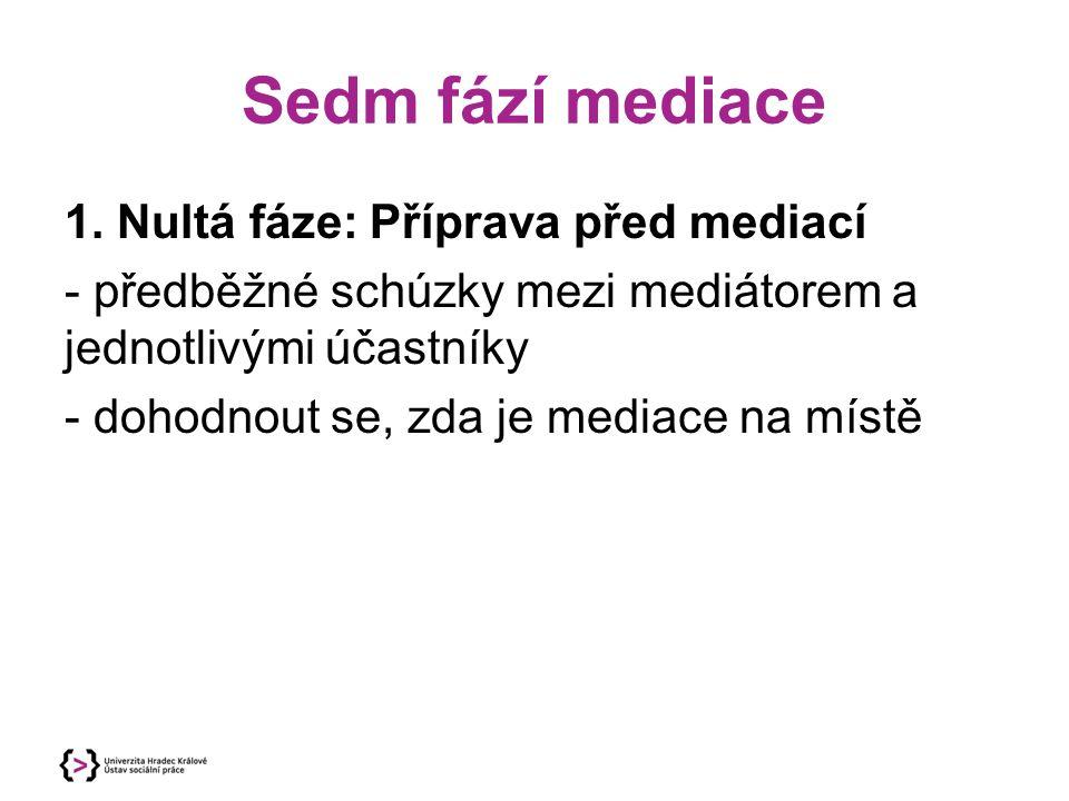 Sedm fází mediace 1. Nultá fáze: Příprava před mediací