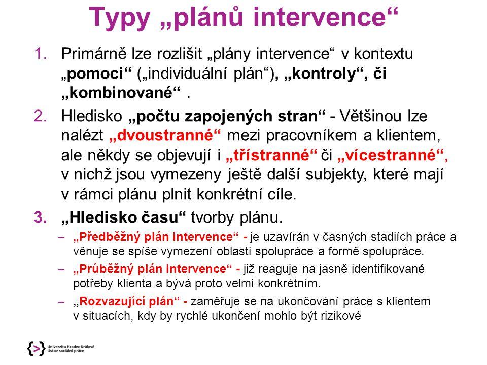 """Typy """"plánů intervence"""