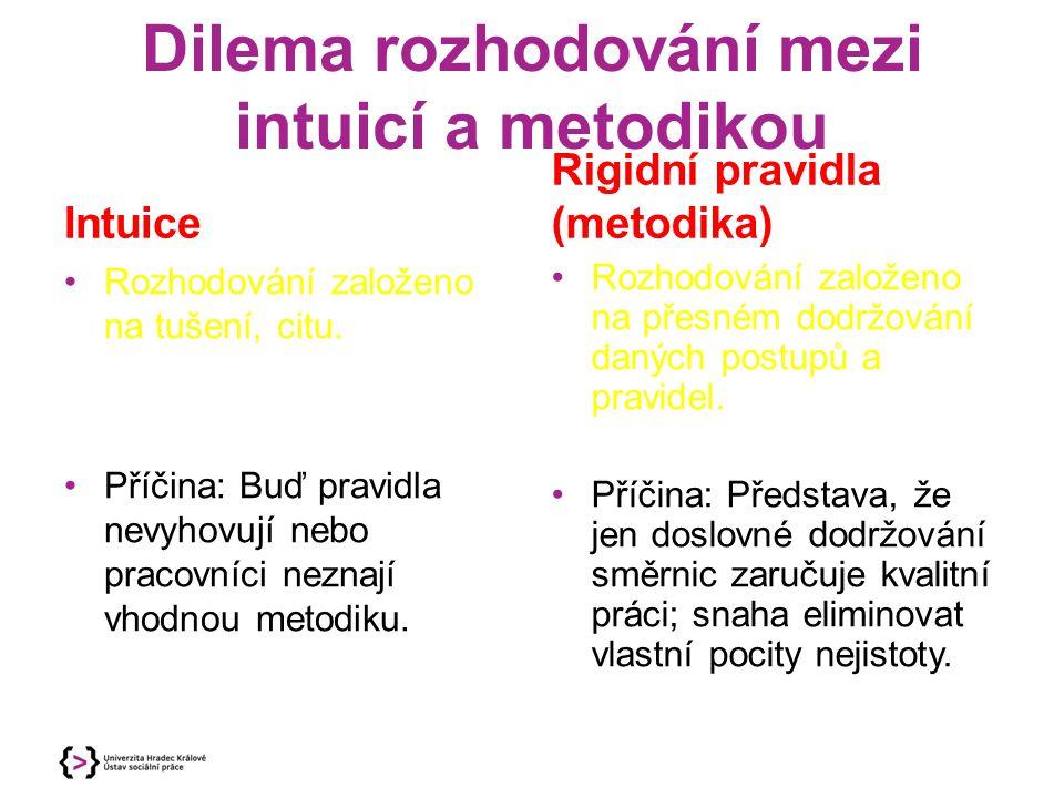 Dilema rozhodování mezi intuicí a metodikou