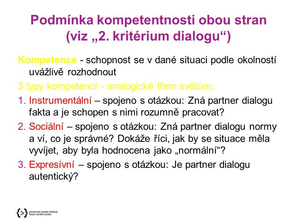 """Podmínka kompetentnosti obou stran (viz """"2. kritérium dialogu )"""