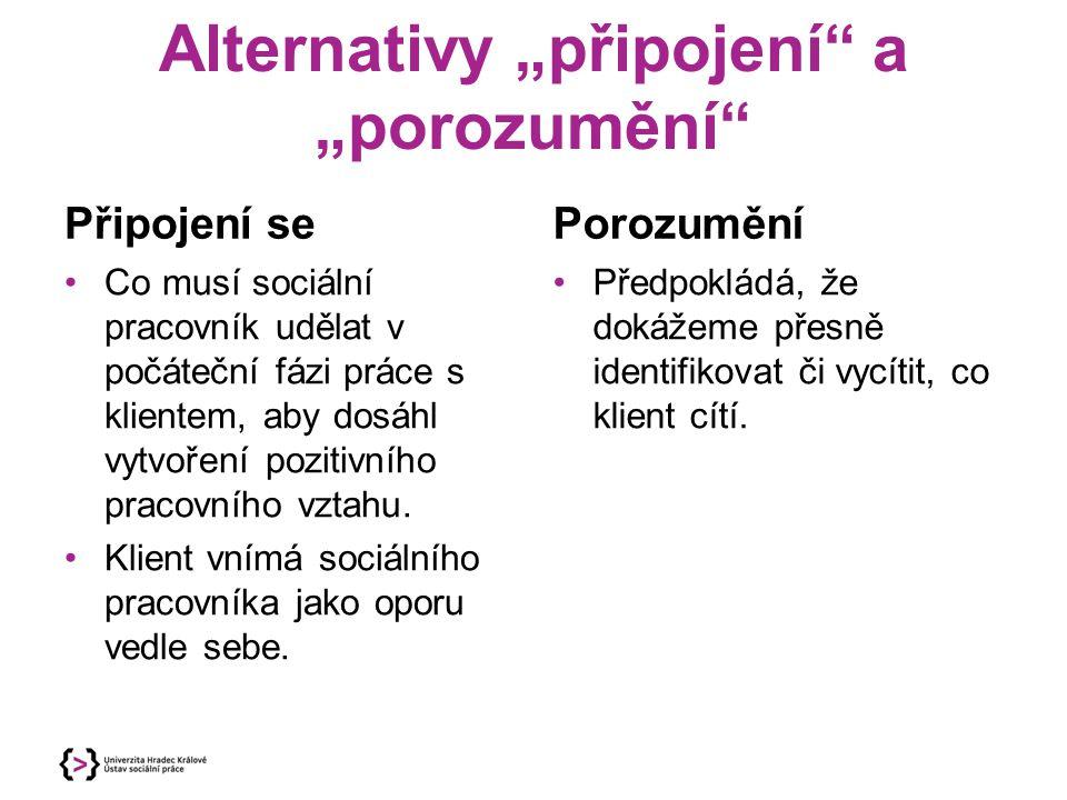 """Alternativy """"připojení a """"porozumění"""