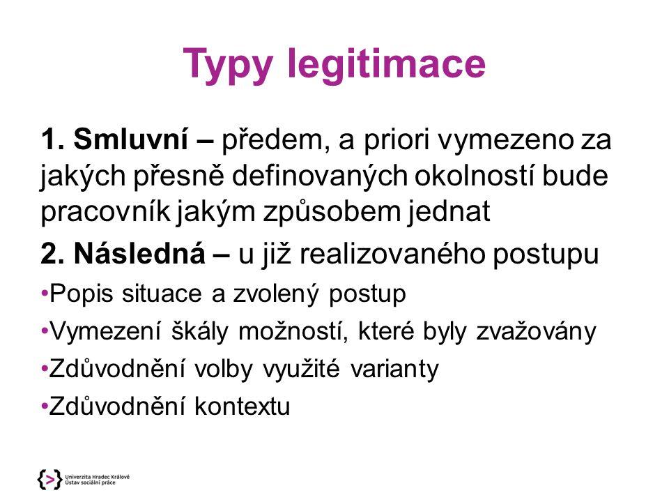 Typy legitimace 1. Smluvní – předem, a priori vymezeno za jakých přesně definovaných okolností bude pracovník jakým způsobem jednat.