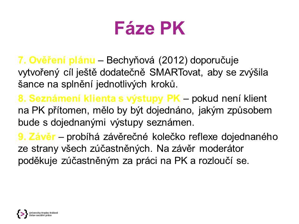 Fáze PK 7. Ověření plánu – Bechyňová (2012) doporučuje vytvořený cíl ještě dodatečně SMARTovat, aby se zvýšila šance na splnění jednotlivých kroků.