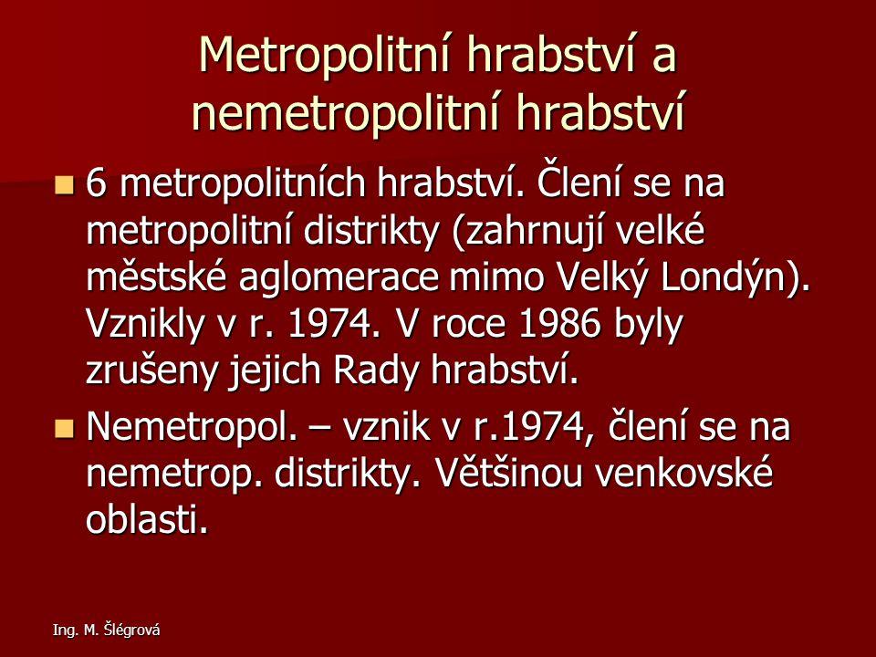 Metropolitní hrabství a nemetropolitní hrabství