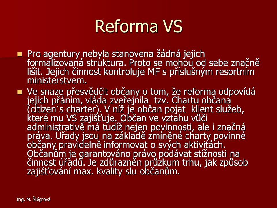 Reforma VS